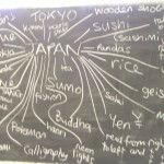 Japan mindmap